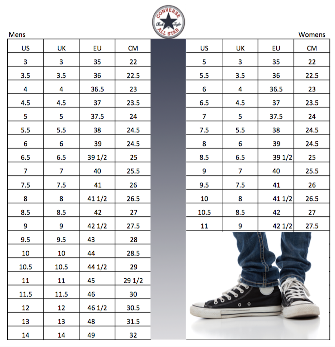 Converse shoes size conversion chart soleracks converse all star chuck taylor shoes size conversion chart geenschuldenfo Image collections
