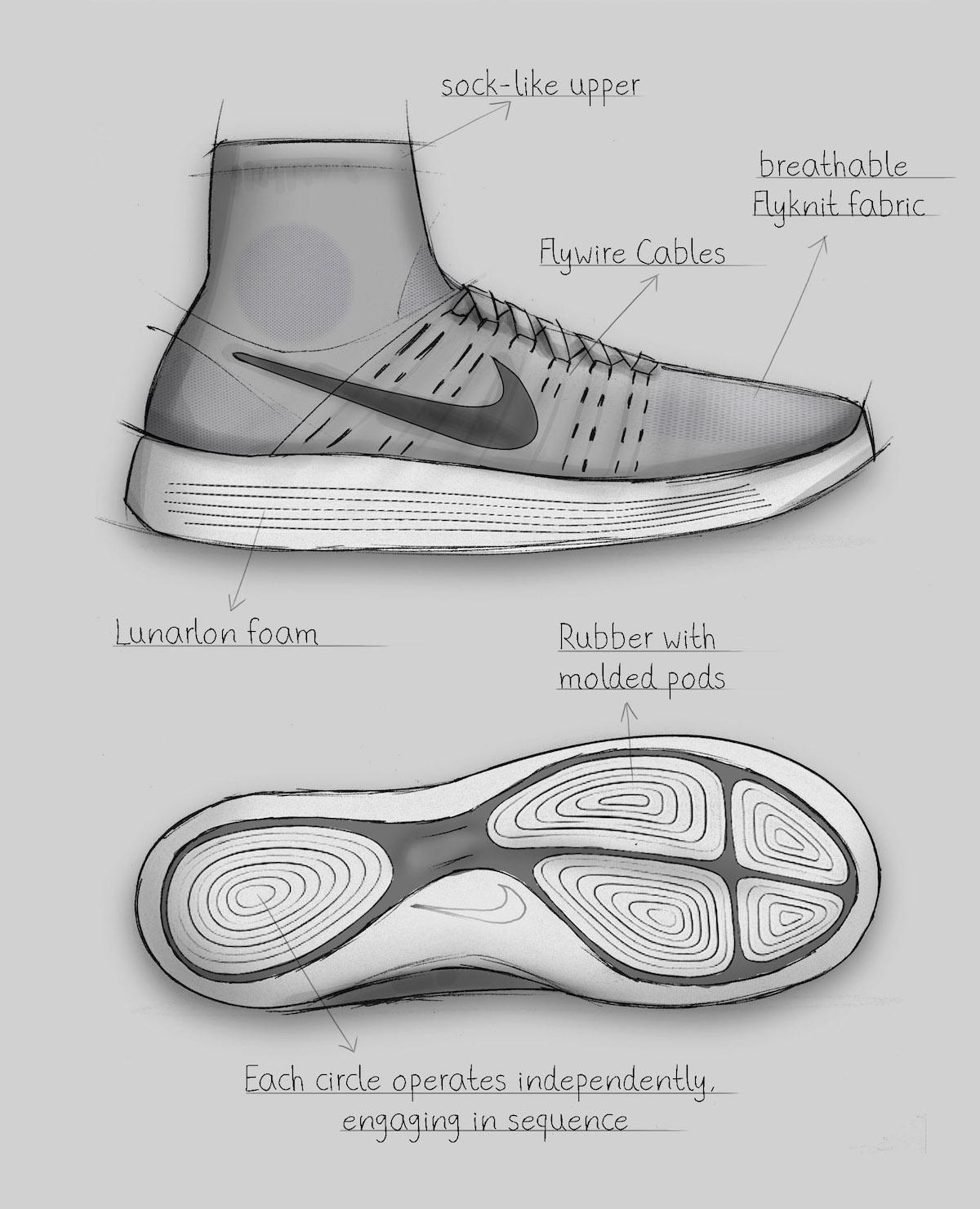 Nike Flyknit LunarEpic review